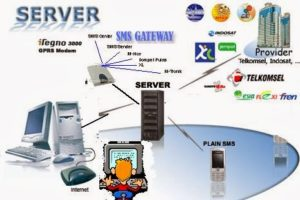 Membuat Server Pulsa