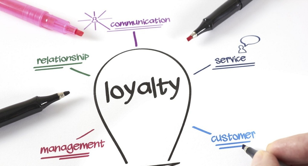 Membandingkan Antara Customer Loyalty dengan Best Product
